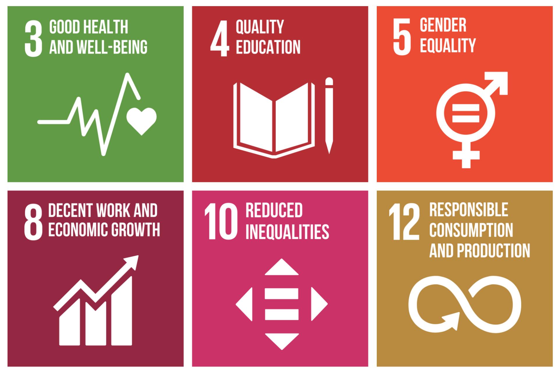 First Steps: Impact & ESG Reviews 2020 - Burda